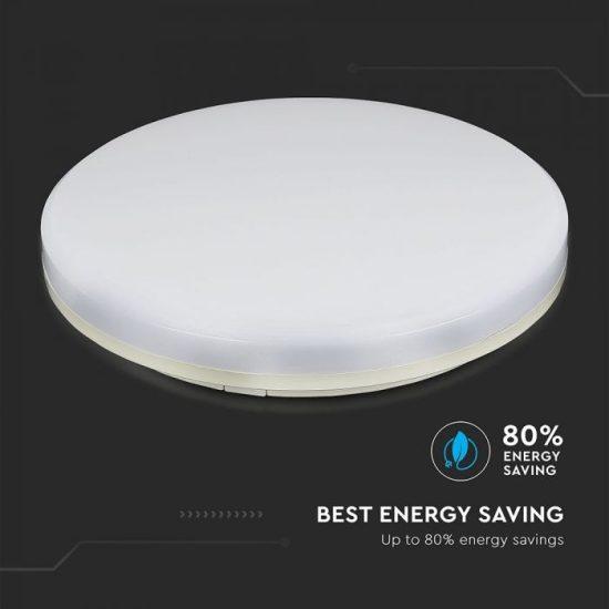 V-TAC LED MENNYEZETI LÁMPA / KÖR / 25W / VT-8066 / meleg fehér 1392