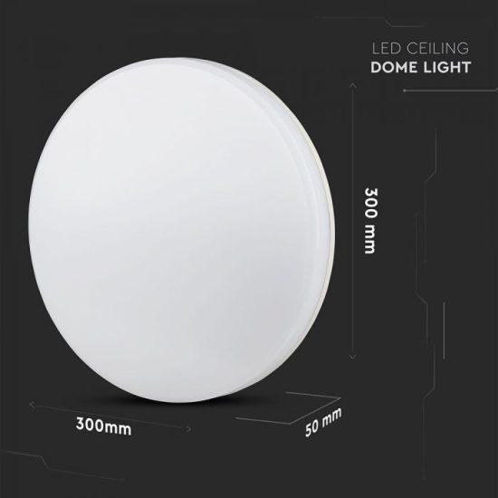 V-TAC LED MENNYEZETI LÁMPA / KÖR / 25W / VT-8066 / nappali fehér 1393